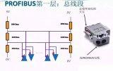 PROFIBUS-DP线的正确接法普及