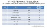 中国市场进入血拼的进巷战阶段,4月智能手机销量创...