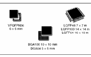 STM32F103x8和STM32F103xB高性能的ARM数据手册免费下载
