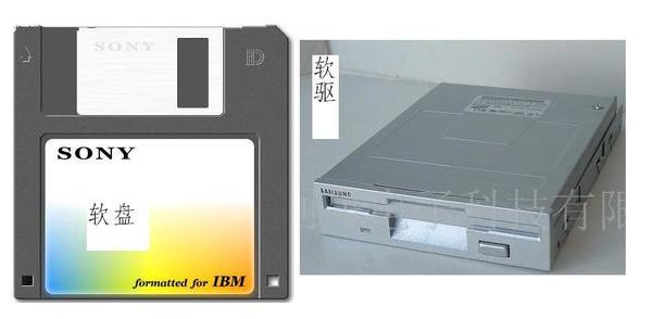 軟驅基本結構及軟盤控制器
