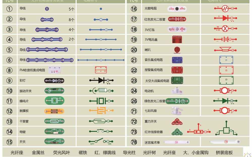 电子积木的使用1861例的详细图文详解