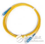 单模光纤与多模光纤有什么区别