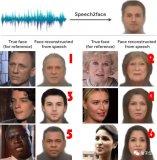 听音辩貌?MIT最新研究!准确率惊人
