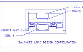 PLATNUM DDL直接驱动直线电机的35个常见问题的详细资料说明