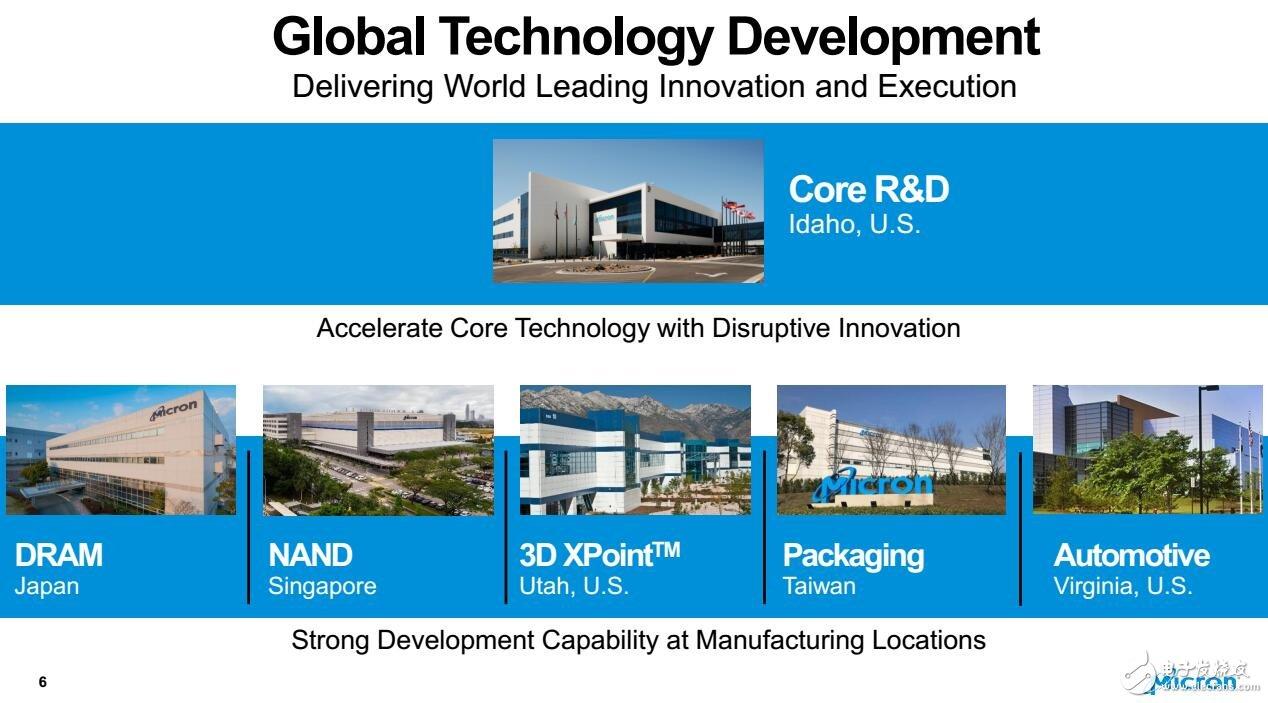 美光公布DRAM和NANDFlash的最新技术线路图 将持续推进1ZnmDRAM技术及研发128层3DNAND