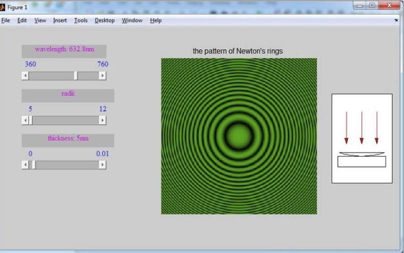 背面夹缝曝光的光学模拟及其实验的详细资料说明