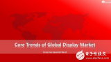 关于全球显示面板市场的六大发展趋势分析