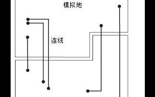 pcb layout電路設計的方法及主要事項解析