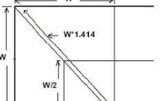 99%工程師都踏入了直角走線這個誤區