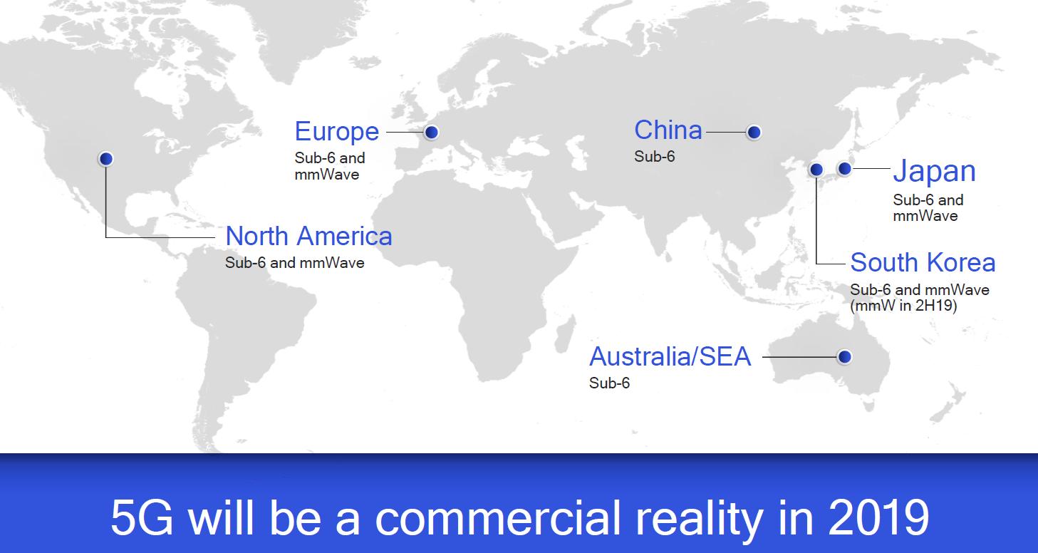 图4:2019年全球5G商用国家和地区及其频谱。(来源:Qualcomm)