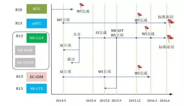 分享几个提升网站建设交互属性的建议(图7)