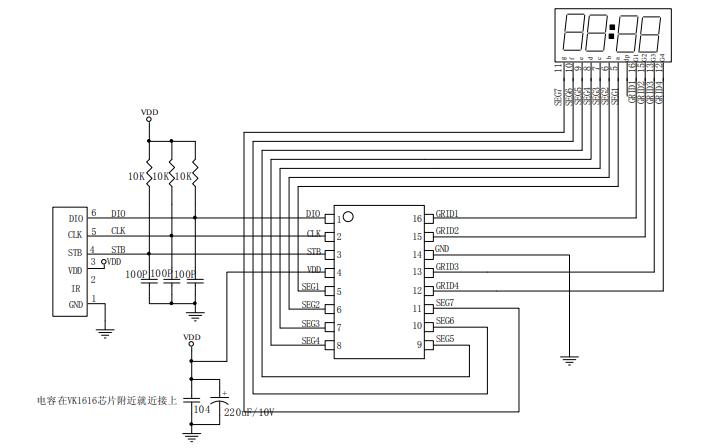 VK1616 LED驱动控制芯片的数据手册免费下载