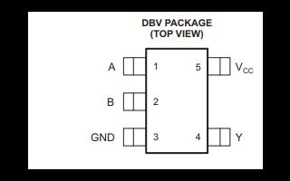 SN74LVC1G08单2输入正极和栅极的数据手册免费下载