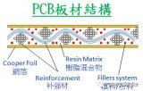 PCB板材的结构与功用介绍