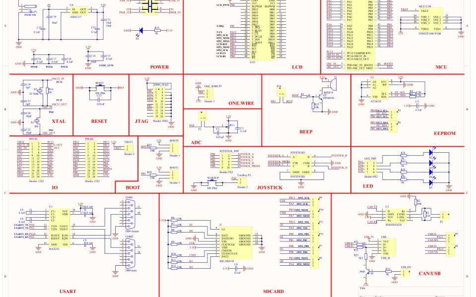 中科芯STM32F103系列资料合集免费下载
