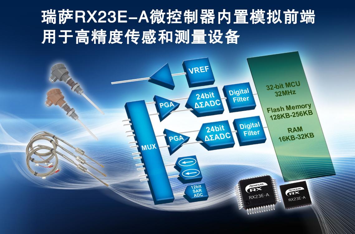 瑞薩電子新推32位RX系列微控制器RX23E-A產品組