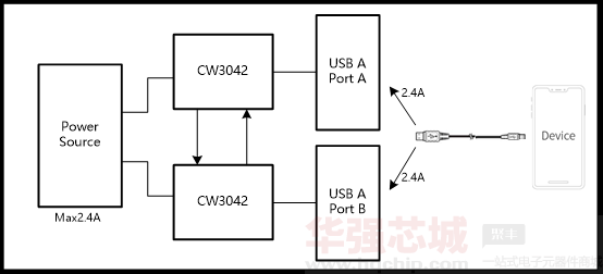 CW3042方案1.png