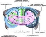 神经网络与未来的 NSTX-U装置结合,加速核聚...