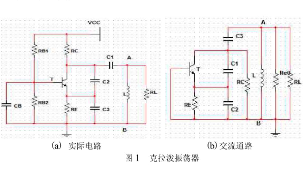 如何使用Multisim设计克拉泼振荡器的详细资料说明