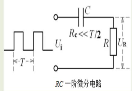 一阶RC电路的零输入响应与零状态响应的电路分析基础实验资料免费下载图片