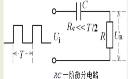 一阶RC电路的零输入响应与零状态响应的电路分析基础实验资料免费下载