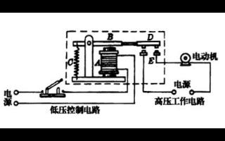 電磁繼電器的工作原理視頻講解