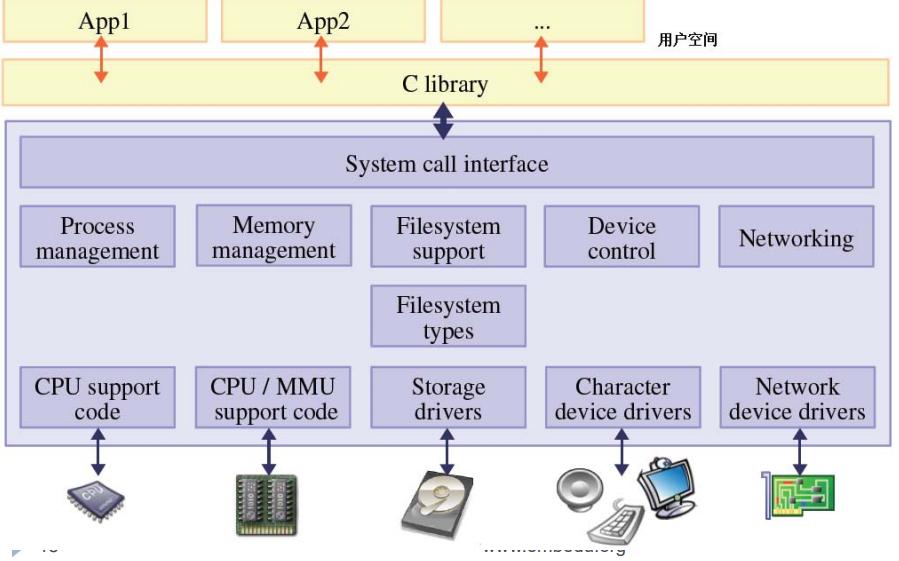 介绍一种新的框架式嵌入式UI开发平台-电子发烧友网
