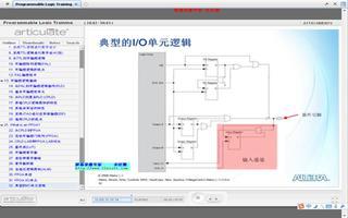 深入浅出玩转FPGA视频:可编辑逻辑器件基础