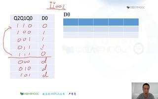 數字設計FPGA應用:時序邏輯電路FPGA的實現