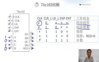 數字設計FPGA應用:74x163回顧