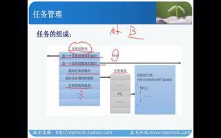 正点原子开拓者FPGA Qsys视频:uCOS II任务管理与时间管理(2)