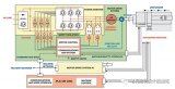 厂商在电机以外寻求节能手段 注重合适元件的选择
