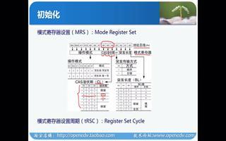 正點原子FPGA之SDRAM:SDRAM操作時序(2)