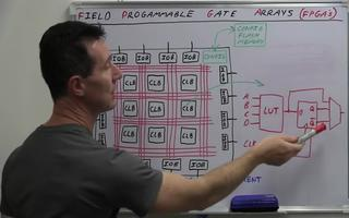 FPGA的组成结构及优缺点介绍