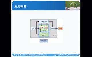 正点原子开拓者FPGA:SDRAM读写测试实验(2)