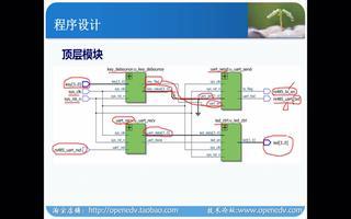 正点原子开拓者FPGA:RS485串口通信实验