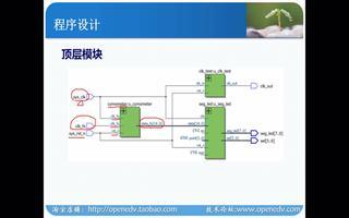 正点原子开拓者FPGA:频率计实验(2)