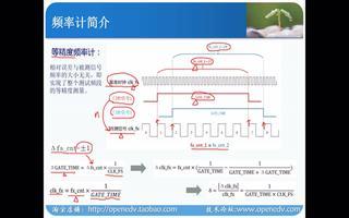正点原子开拓者FPGA:频率计实验