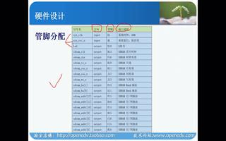 正点原子FPGA之SDRAM:SDRAM简介