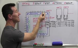 FPGA的內部結構與組成分析