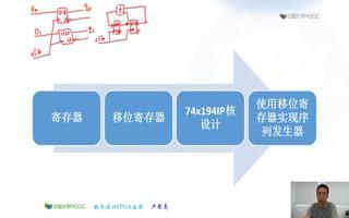 数字设计FPGA应用:时钟同步状态机的设计