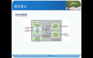 正点原子FPGA之SDRAM:SDRAM读写测试实验
