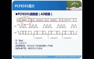 正点原子开拓者FPGA:ADDA实验(PCF8591)