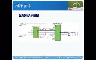 正点原子开拓者FPGA:数码管动态显示实验