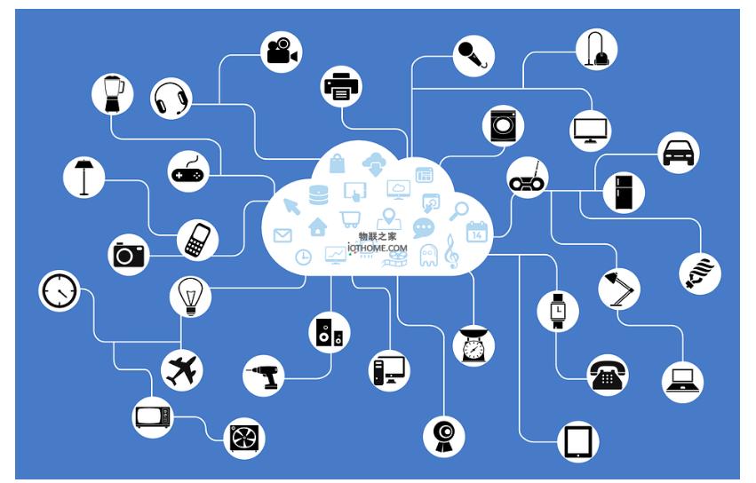 物联网如何推动经济革命的进行