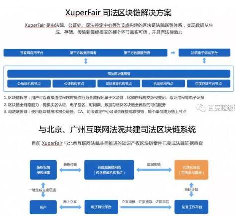 百度超级链自主研发出了区块链底层技术开源Xupe...
