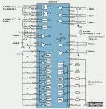 PLC控制伺服电机的三大方式
