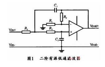 開關電源的輸出電壓紋波抑制設計