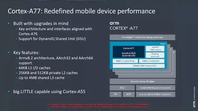 ARM发布新一代CPU和GPU 实现20%性能提升