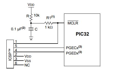 带浮点单元系列的PIC32位单片机的数据手册资料免费下载